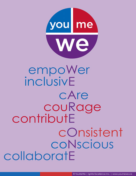 youmewe we are one