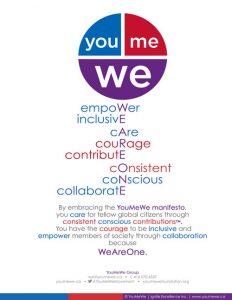 YouMeWe Values & Manifesto Poster