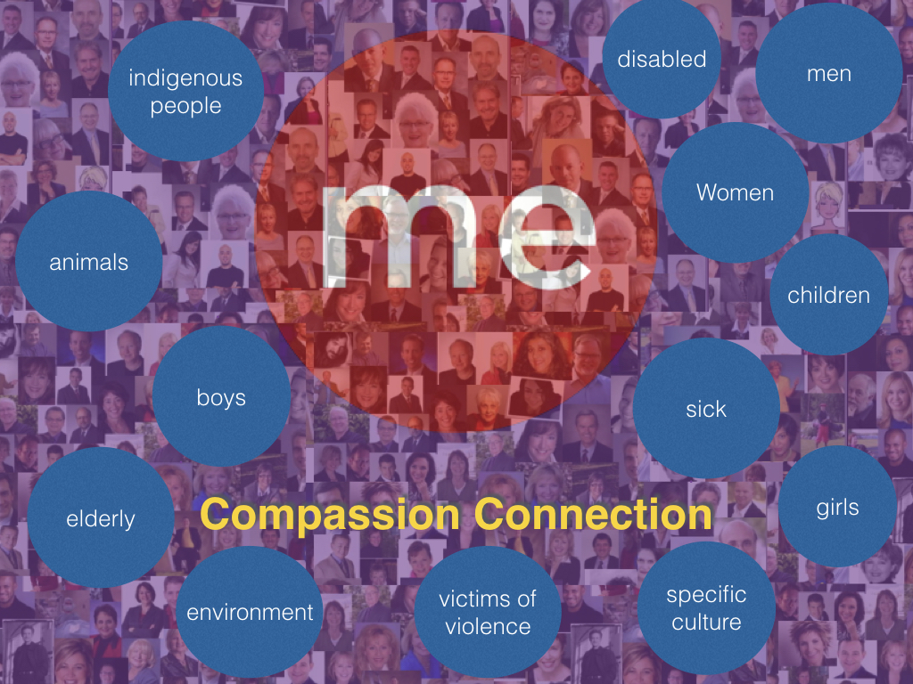 Compassion Connection
