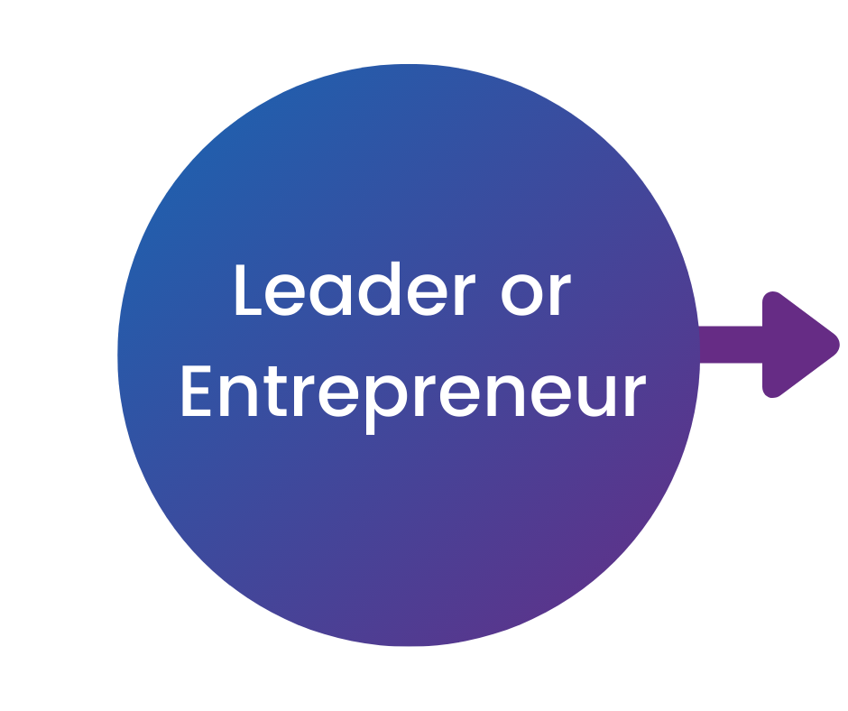 Leaders and entrepreneurs